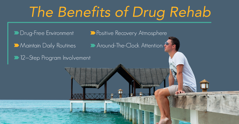 Drug Rehab—What it Entails